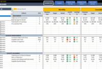 Sample Procurement Kpi Dashboard Procurement Cost Saving Throughout Cost Savings Report Template