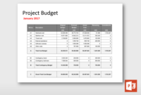 Steering Committee Budget Overview Pertaining To Awesome It Steering Committee Agenda Template