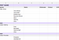 This Event Budget Template Will Make Planning So Much Easier Throughout Cost Of Living Budget Template